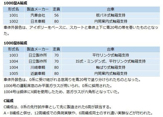 Large 20140907 shinkansen