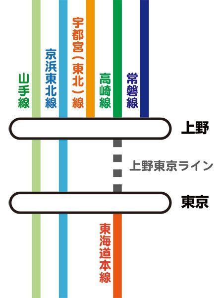 Large 20140713 ueno