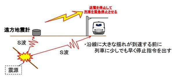 Large 20140916 shinkansen1