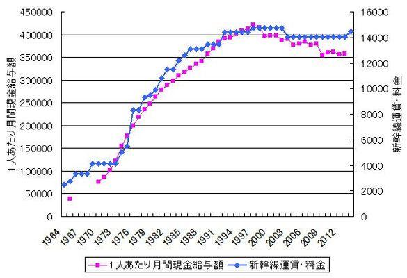 Large 20141004 shinkansen2
