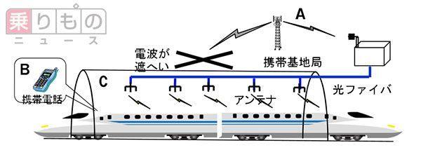 Large 150422 touhokusinkansen 01