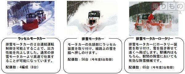 Large 151130 jrhokkaido 01