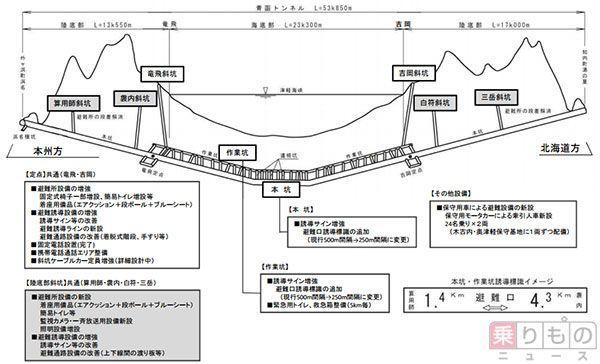 Large 151223 jrhokkaido 01