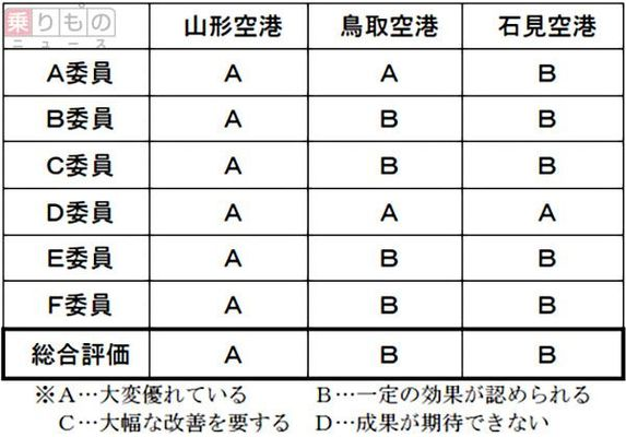 Large 151229 haneda 01