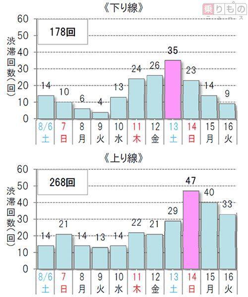 Large 160708 jyutaiyosoku 01