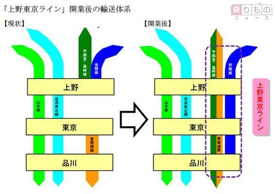 Large 160726 uenotokyo 02