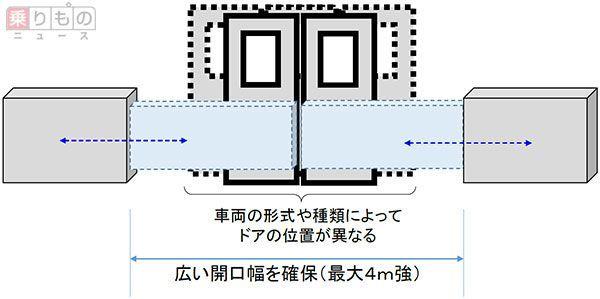 Large 161215 jrcformdoor 01
