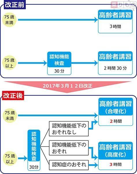Large 170126 koureishamenkyo 03