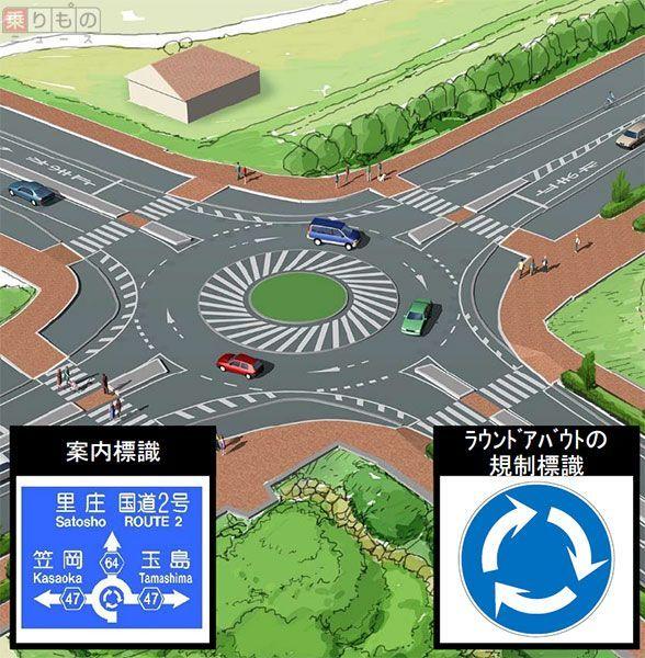 Large 170201 roundabout 02
