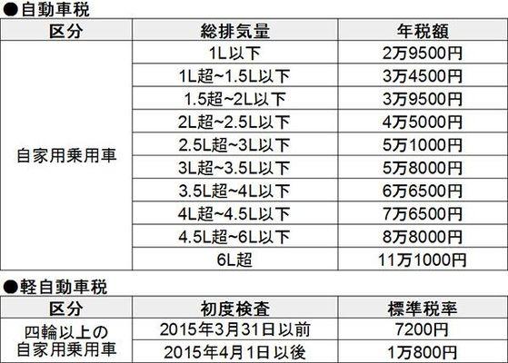 Large 170222 jidoshazei 02