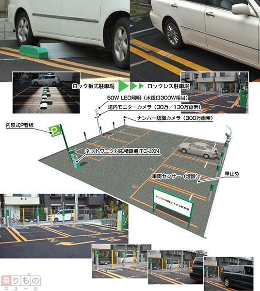 Large 170306 coinparking 02