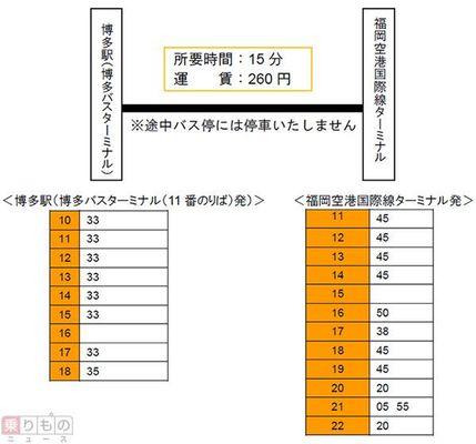 Large 170418 nishitetsufukuokaap 01