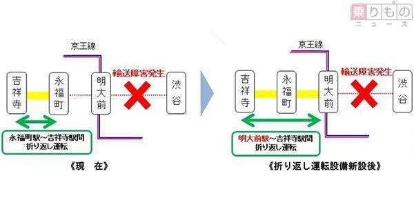 Large 170501 keiotoshi 02