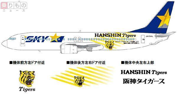 Large 170530 skymarkhanshin 01