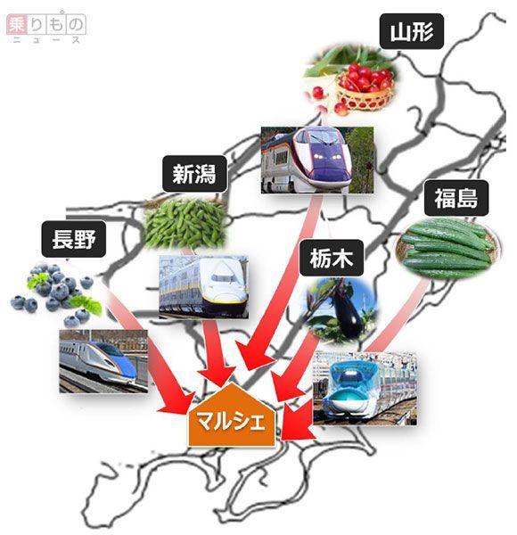 Large 170606 shinkansen 01