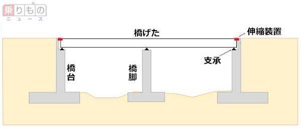 Large 170622 hashigotsun 02 shusei
