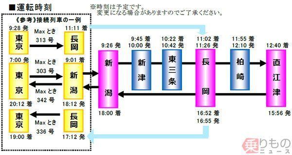 Large 170901 jreniigatasyoku 02