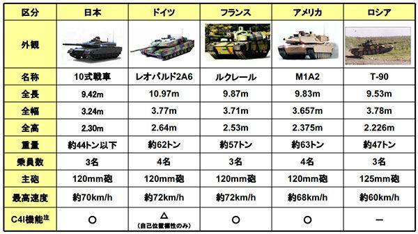 Large 170927 tank 04