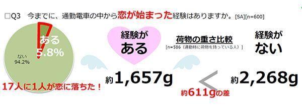Large 171212 nimotsurennai 02