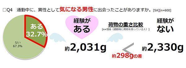 Large 171212 nimotsurennai 03