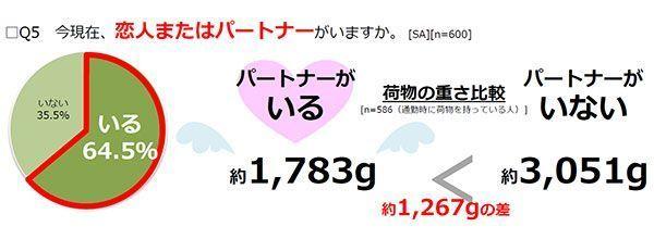 Large 171212 nimotsurennai 04