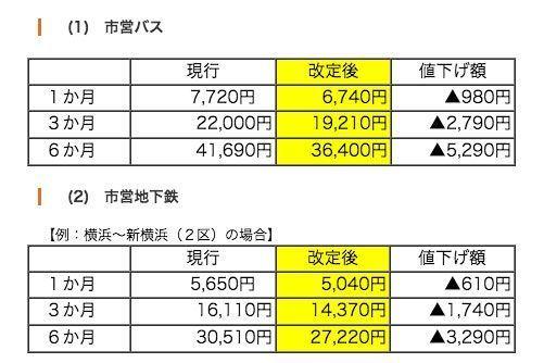 Large 180110 yokohamateiki 01
