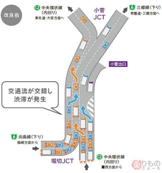 首都高「堀切~小菅」拡幅で渋滞...