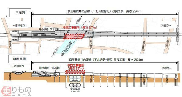 Large 180512 keioshimokitazawa 02