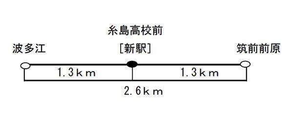 Large 180530 jrqitoshima 02