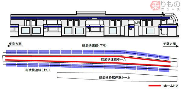 Large 180629 jreshinkoiwa 01