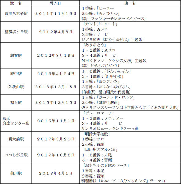 Large 180808 keioshibasaki 02
