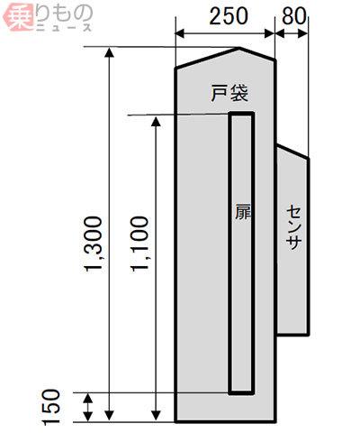 Large 181010 jrckanayamadoor 02