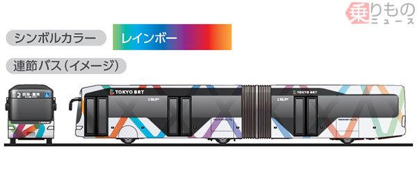 都心~臨海部の交通機関名「東京BRT」に デザインは「臨海 ...