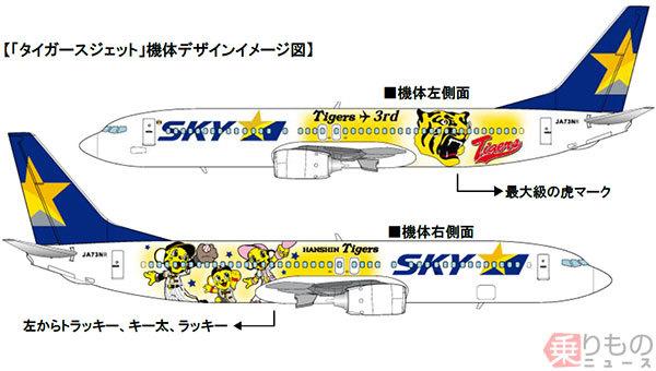 Large 181119 skytigersjet3 01