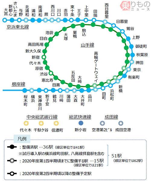 山手線・京浜東北線などのホームドア、新たに15駅で使用開始時期が決定 ...