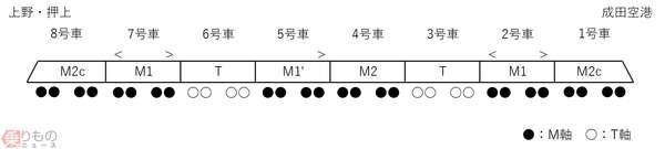 Large 191010 keisei3100 syogen02