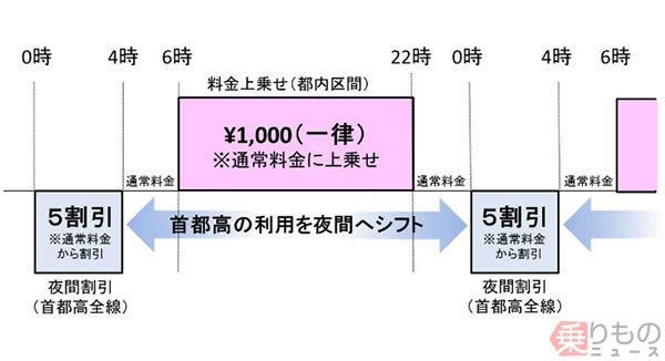 Large 200204 shutoko 011