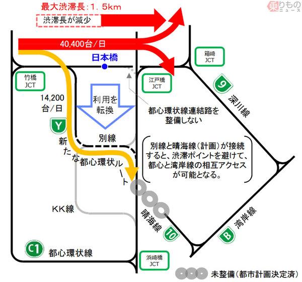 Large 200310 nihombashi 01