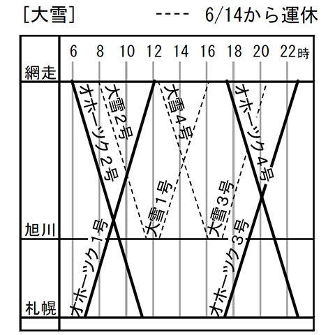 北海道 コロナ ニュース