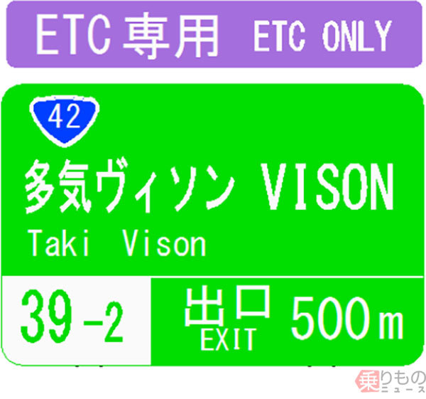 Large vison