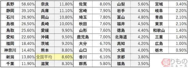 ●福井・石川・富山●駅前&市街地発展度調査 8 YouTube動画>18本 ->画像>161枚