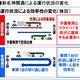 Thumbnail 190611 shinmeishinkouka 08