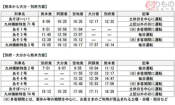 豊 表 時刻 日 本線